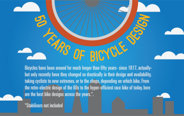 50 Years of Bicycle Design