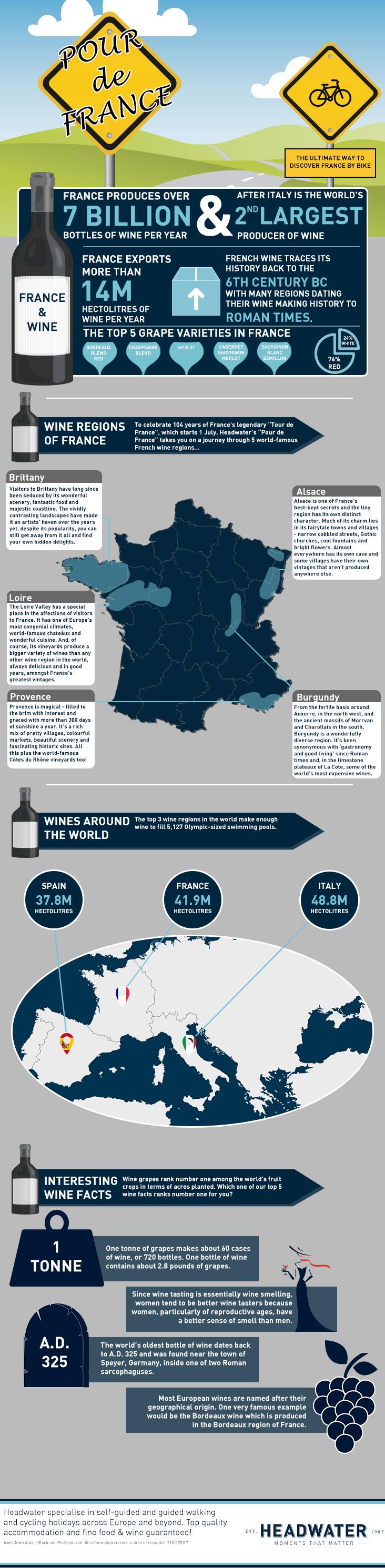 Infographic-pour-de-france