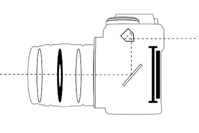 Pre-shutter press